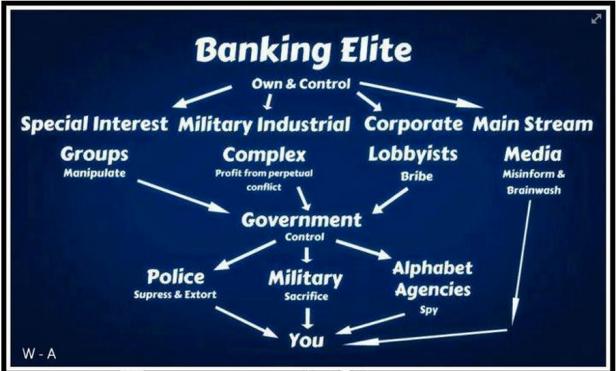 Banking-Elite-infograph.png